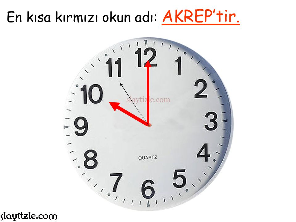 1'den 12 'ye kadar rakamlar saatleri ve dakikaları gösterir.