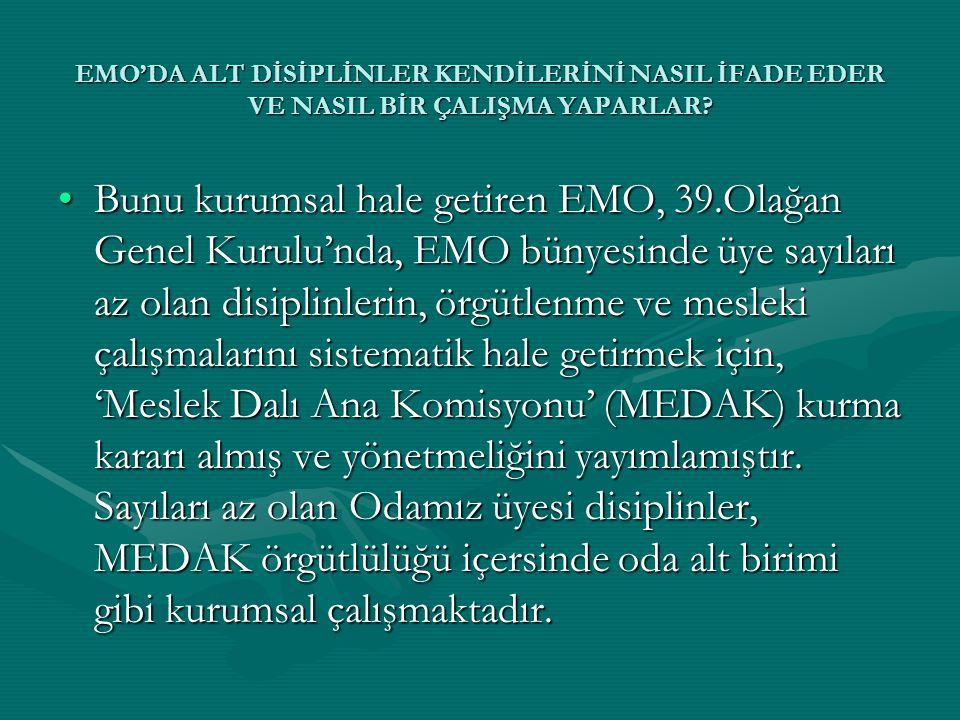 EMO'DA ALT DİSİPLİNLER KENDİLERİNİ NASIL İFADE EDER VE NASIL BİR ÇALIŞMA YAPARLAR? •Bunu kurumsal hale getiren EMO, 39.Olağan Genel Kurulu'nda, EMO bü