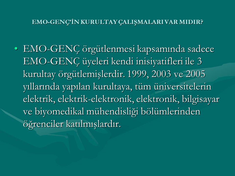 •EMO-GENÇ örgütlenmesi kapsamında sadece EMO-GENÇ üyeleri kendi inisiyatifleri ile 3 kurultay örgütlemişlerdir. 1999, 2003 ve 2005 yıllarında yapılan