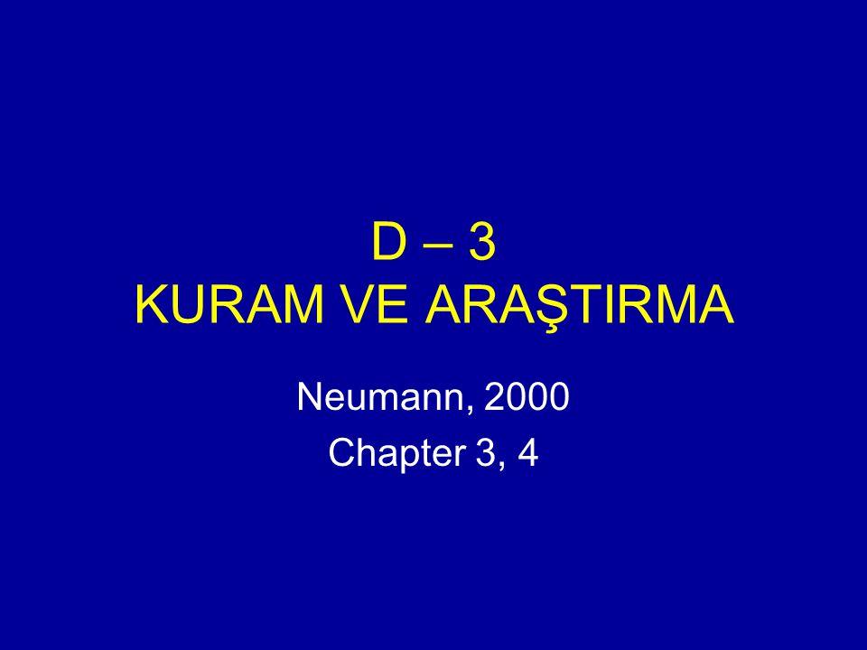 D – 3 KURAM VE ARAŞTIRMA Neumann, 2000 Chapter 3, 4