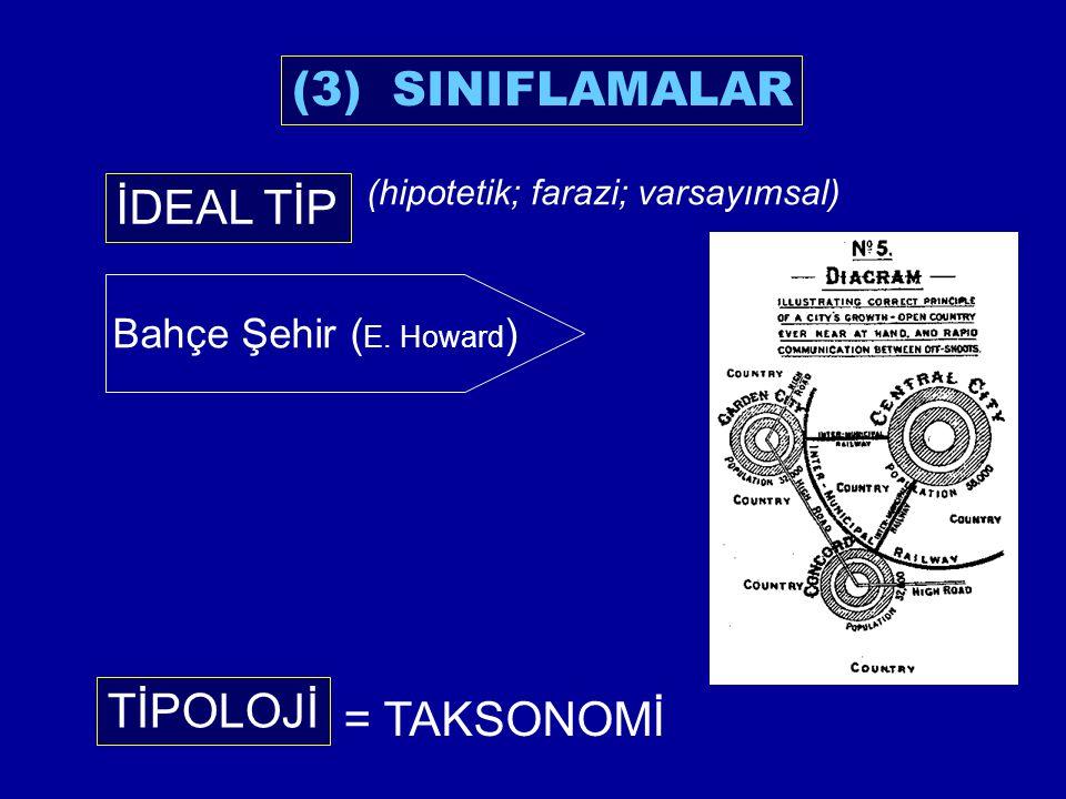 (3) SINIFLAMALAR İDEAL TİP TİPOLOJİ (hipotetik; farazi; varsayımsal) = TAKSONOMİ Bahçe Şehir ( E. Howard )