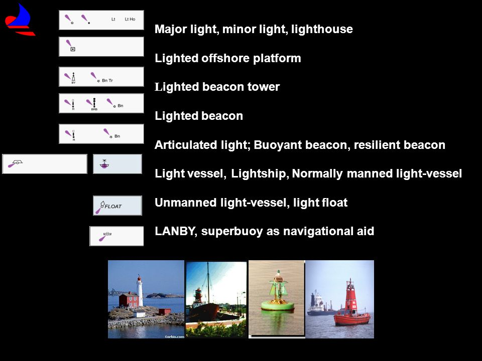 DESCRIBING A LIGHT S CHARACTERISTICS THREE FACTORS ARE USED TO DESCRIBE A LIGHT S CHARACTERISTICS: 1) LIGHT RHYTHM – LIGHTED AIDS TO NAVIGATION ARE EITHER FIXED (CONTINUOUSLY ON) OR GENERALLY EXHIBIT RHYTHMS SUCH AS: FLASHING , OCCULTING , ISOPHASE , ETC.
