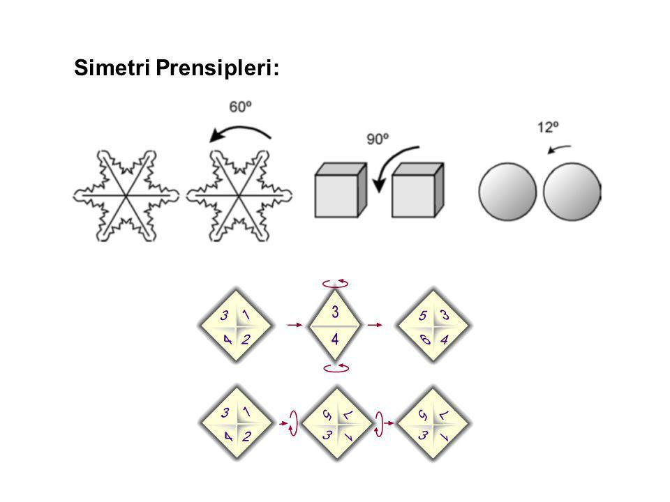 Simetri Prensipleri: