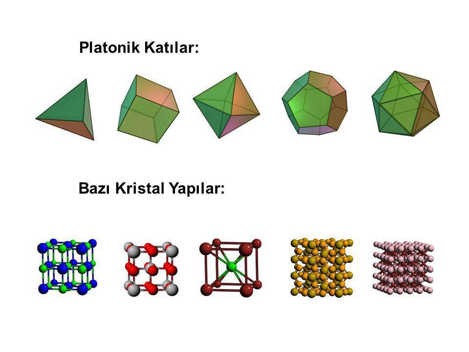 Bazı Kristal Yapılar: Platonik Katılar: