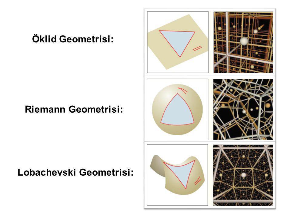 Öklid Geometrisi: Riemann Geometrisi: Lobachevski Geometrisi: