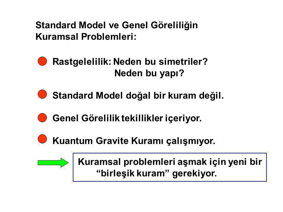 Standard Model ve Genel Göreliliğin Kuramsal Problemleri: Rastgelelilik: Neden bu simetriler? Neden bu yapı? Standard Model doğal bir kuram değil. Gen