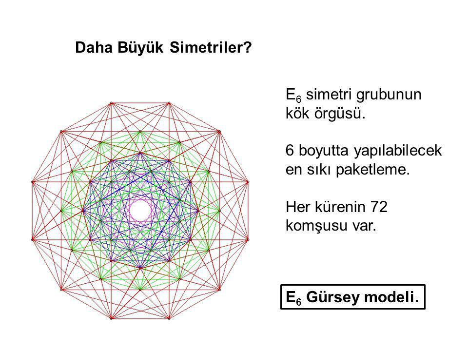 Daha Büyük Simetriler? E 6 simetri grubunun kök örgüsü. 6 boyutta yapılabilecek en sıkı paketleme. Her kürenin 72 komşusu var. E 6 Gürsey modeli.