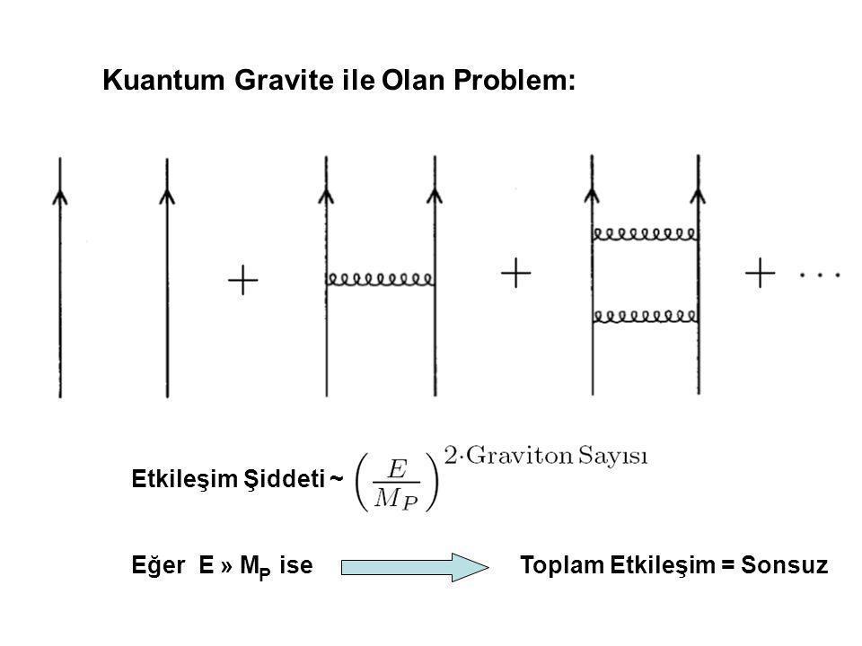 Kuantum Gravite ile Olan Problem: Etkileşim Şiddeti ~ Eğer E » M iseToplam Etkileşim = Sonsuz P
