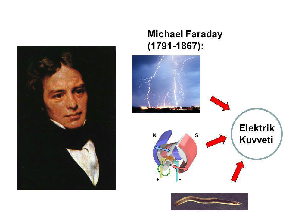 Michael Faraday (1791-1867): Elektrik Kuvveti