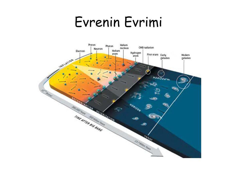 Evrenin Evrimi