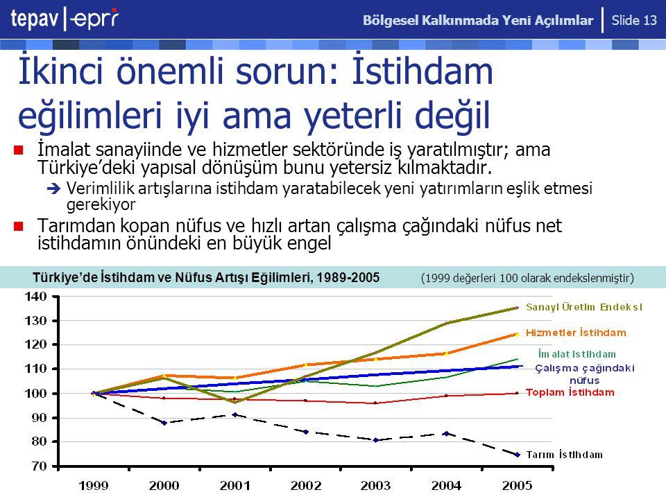 Bölgesel Kalkınmada Yeni Açılımlar Slide 13  İmalat sanayiinde ve hizmetler sektöründe iş yaratılmıştır; ama Türkiye'deki yapısal dönüşüm bunu yeters