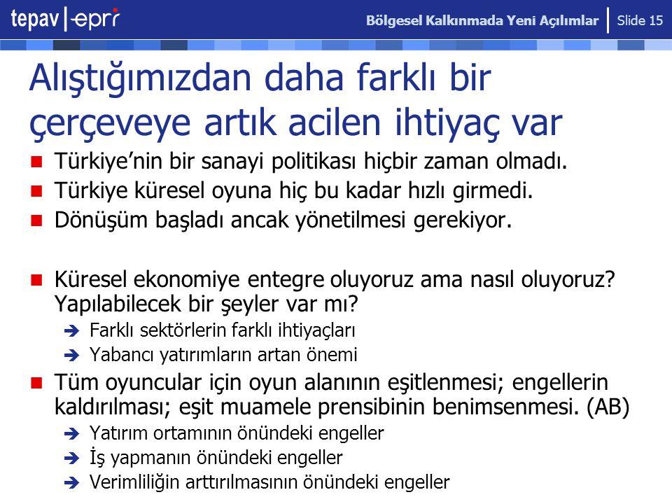 Bölgesel Kalkınmada Yeni Açılımlar Slide 15 Alıştığımızdan daha farklı bir çerçeveye artık acilen ihtiyaç var  Türkiye'nin bir sanayi politikası hiçb