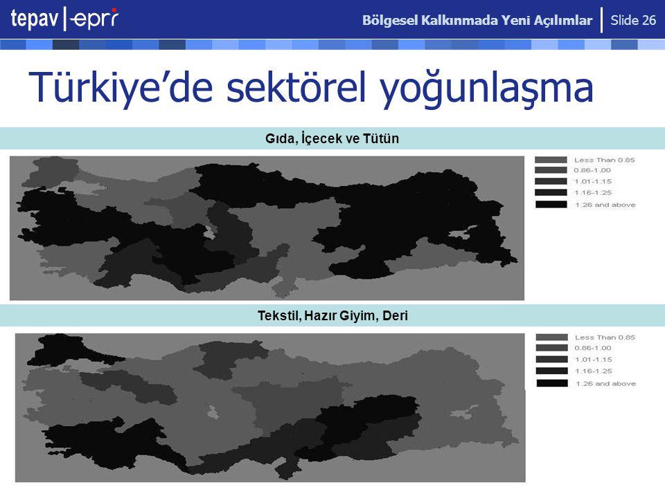 Bölgesel Kalkınmada Yeni Açılımlar Slide 26 Türkiye'de sektörel yoğunlaşma Gıda, İçecek ve Tütün Tekstil, Hazır Giyim, Deri