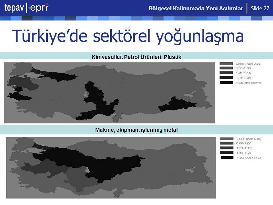 Bölgesel Kalkınmada Yeni Açılımlar Slide 27 Kimyasallar, Petrol Ürünleri, Plastik Makine, ekipman, işlenmiş metal Türkiye'de sektörel yoğunlaşma