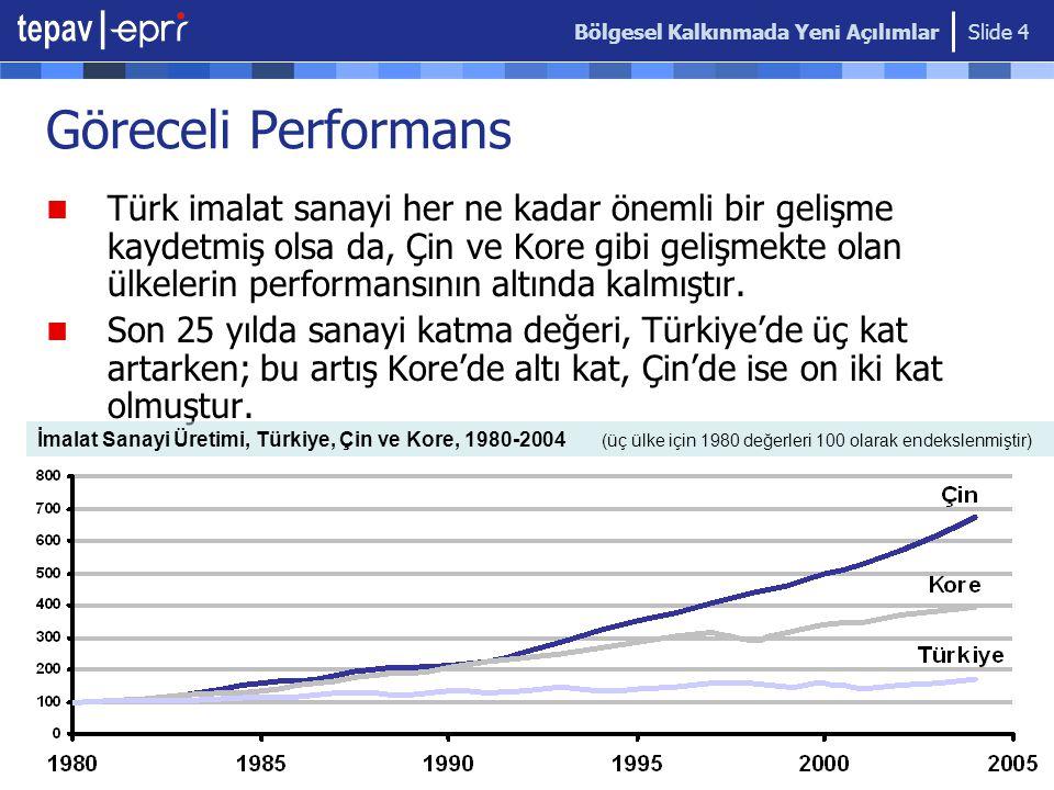 Bölgesel Kalkınmada Yeni Açılımlar Slide 4 Göreceli Performans  Türk imalat sanayi her ne kadar önemli bir gelişme kaydetmiş olsa da, Çin ve Kore gib