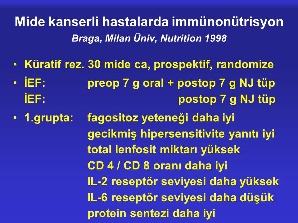 Mide kanserli hastalarda immünonütrisyon Braga, Milan Üniv, Nutrition 1998 •Küratif rez. 30 mide ca, prospektif, randomize •İEF:preop 7 g oral + posto