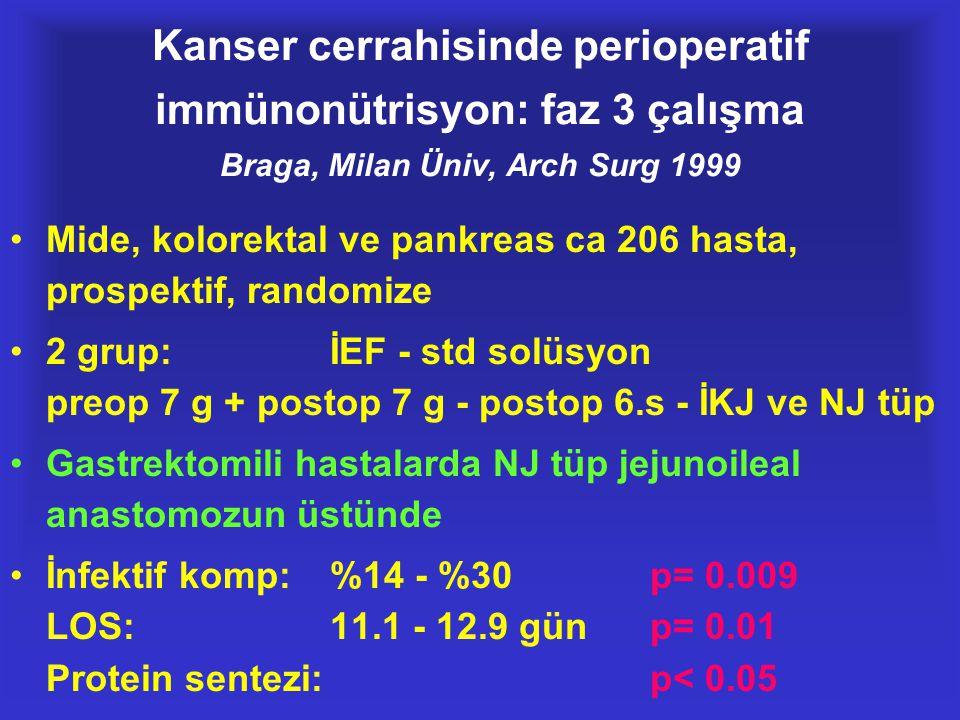 Kanser cerrahisinde perioperatif immünonütrisyon: faz 3 çalışma Braga, Milan Üniv, Arch Surg 1999 •Mide, kolorektal ve pankreas ca 206 hasta, prospekt