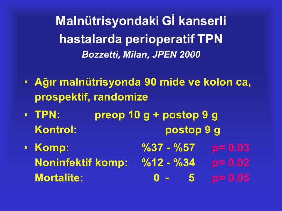 Malnütrisyondaki Gİ kanserli hastalarda perioperatif TPN Bozzetti, Milan, JPEN 2000 •Ağır malnütrisyonda 90 mide ve kolon ca, prospektif, randomize •T