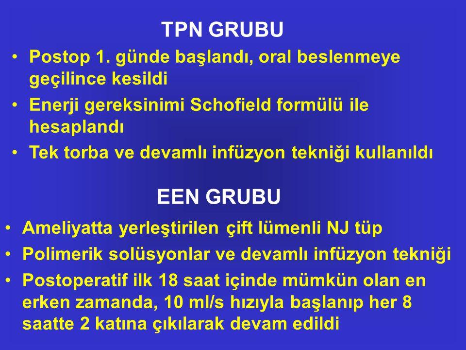 TPN GRUBU •Postop 1. günde başlandı, oral beslenmeye geçilince kesildi •Enerji gereksinimi Schofield formülü ile hesaplandı •Tek torba ve devamlı infü