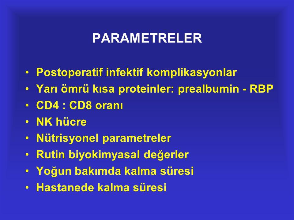PARAMETRELER •Postoperatif infektif komplikasyonlar •Yarı ömrü kısa proteinler: prealbumin - RBP •CD4 : CD8 oranı •NK hücre •Nütrisyonel parametreler