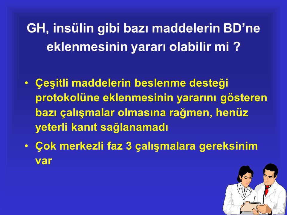 GH, insülin gibi bazı maddelerin BD'ne eklenmesinin yararı olabilir mi ? •Çeşitli maddelerin beslenme desteği protokolüne eklenmesinin yararını göster
