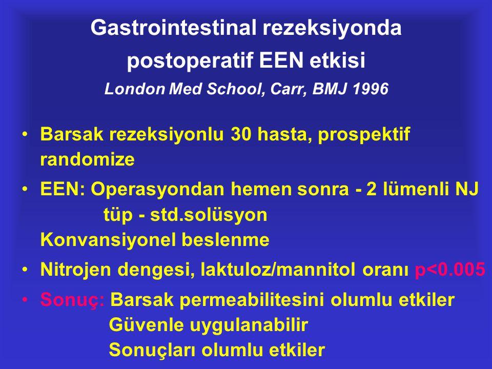 Gastrointestinal rezeksiyonda postoperatif EEN etkisi London Med School, Carr, BMJ 1996 •Barsak rezeksiyonlu 30 hasta, prospektif randomize •EEN: Oper