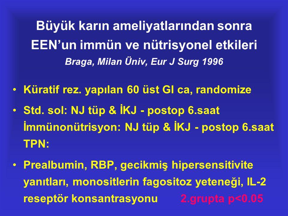 Büyük karın ameliyatlarından sonra EEN'un immün ve nütrisyonel etkileri Braga, Milan Üniv, Eur J Surg 1996 •Küratif rez. yapılan 60 üst GI ca, randomi