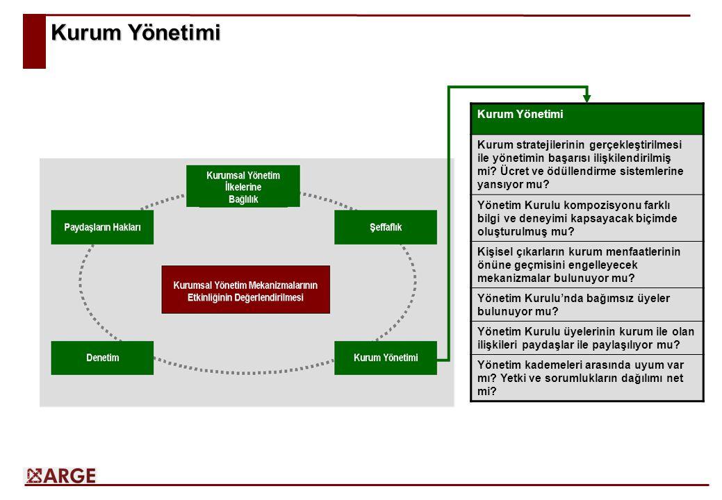 Kurum Yönetimi Kurum stratejilerinin gerçekleştirilmesi ile yönetimin başarısı ilişkilendirilmiş mi? Ücret ve ödüllendirme sistemlerine yansıyor mu? Y