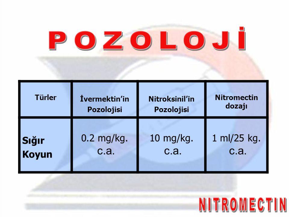Türler İvermektin'in Pozolojisi Nitroksinil'in Pozolojisi Nitromectin dozajı Sığır Koyun 0.2 mg/kg. c.a. 10 mg/kg. c.a. 1 ml/25 kg. c.a.