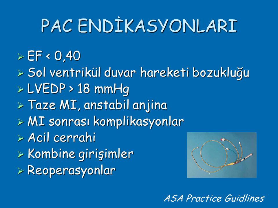 PAC ENDİKASYONLARI  EF < 0,40  Sol ventrikül duvar hareketi bozukluğu  LVEDP > 18 mmHg  Taze MI, anstabil anjina  MI sonrası komplikasyonlar  Acil cerrahi  Kombine girişimler  Reoperasyonlar ASA Practice Guidlines