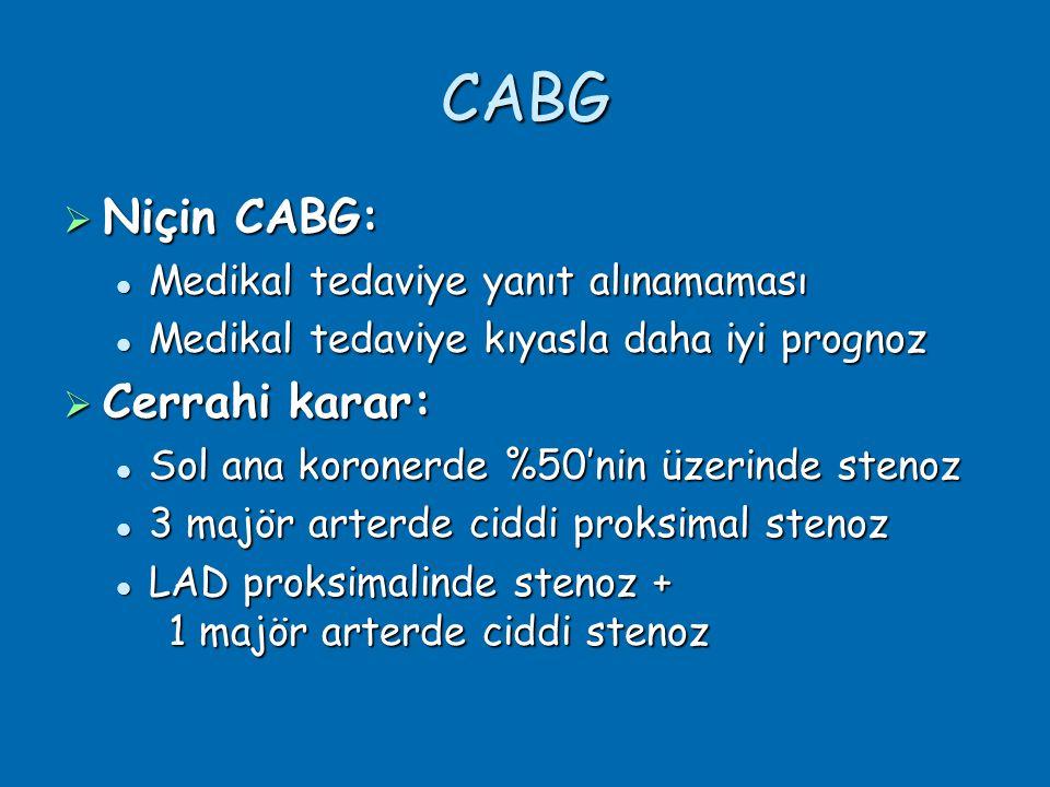 CABG  Niçin CABG:  Medikal tedaviye yanıt alınamaması  Medikal tedaviye kıyasla daha iyi prognoz  Cerrahi karar:  Sol ana koronerde %50'nin üzerinde stenoz  3 majör arterde ciddi proksimal stenoz  LAD proksimalinde stenoz + 1 majör arterde ciddi stenoz