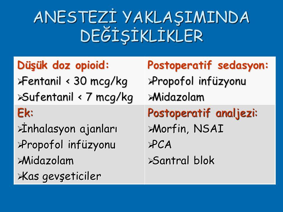 ANESTEZİ YAKLAŞIMINDA DEĞİŞİKLİKLER Düşük doz opioid:  Fentanil < 30 mcg/kg  Sufentanil < 7 mcg/kg Postoperatif sedasyon:  Propofol infüzyonu  Midazolam Ek:  İnhalasyon ajanları  Propofol infüzyonu  Midazolam  Kas gevşeticiler Postoperatif analjezi:  Morfin, NSAI  PCA  Santral blok