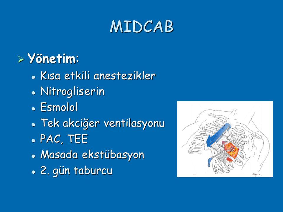 MIDCAB  Yönetim:  Kısa etkili anestezikler  Nitrogliserin  Esmolol  Tek akciğer ventilasyonu  PAC, TEE  Masada ekstübasyon  2.