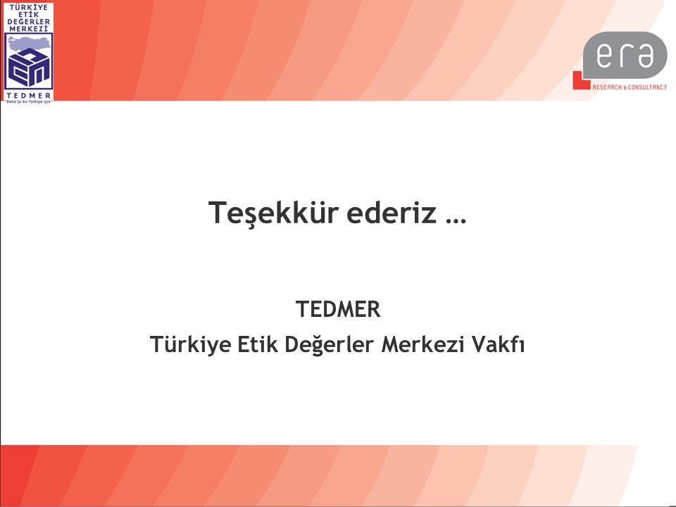 Teşekkür ederiz … TEDMER Türkiye Etik Değerler Merkezi Vakfı