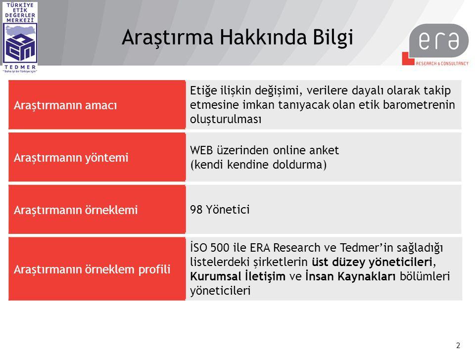 Türkiye'de Etik Göstergeler TEDMER Türkiye Etik Değerler Merkezi Vakfı