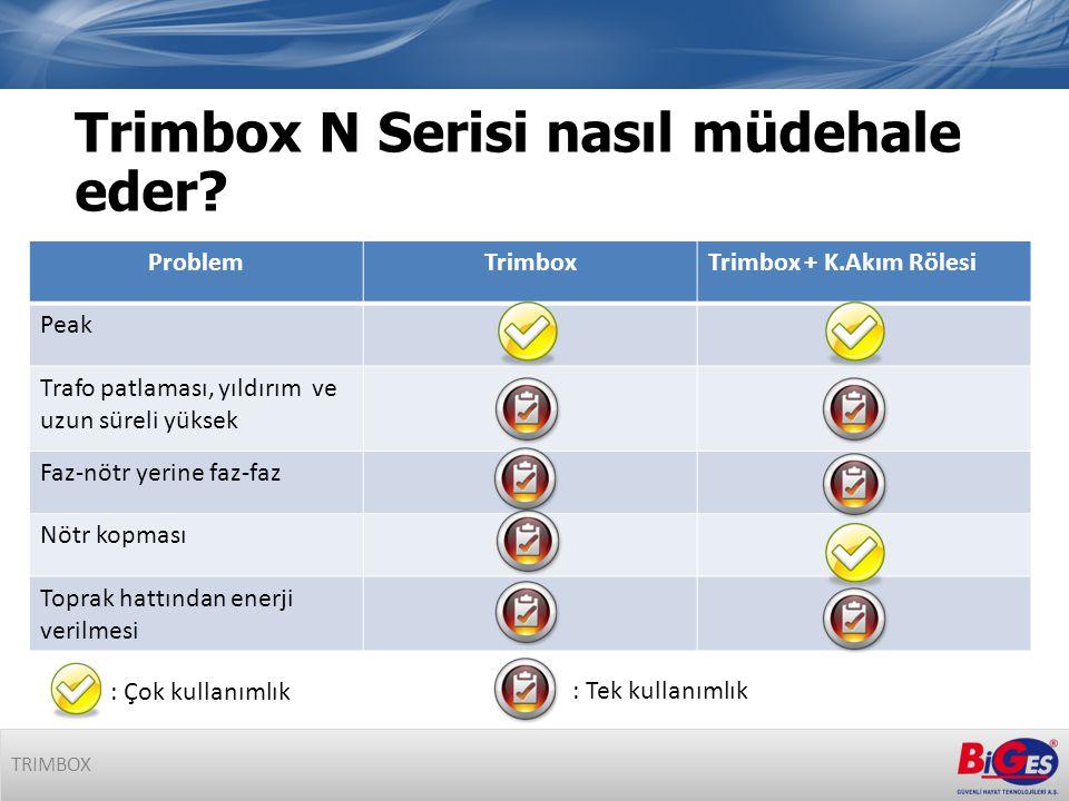 Trimbox N Serisi nasıl müdehale eder.