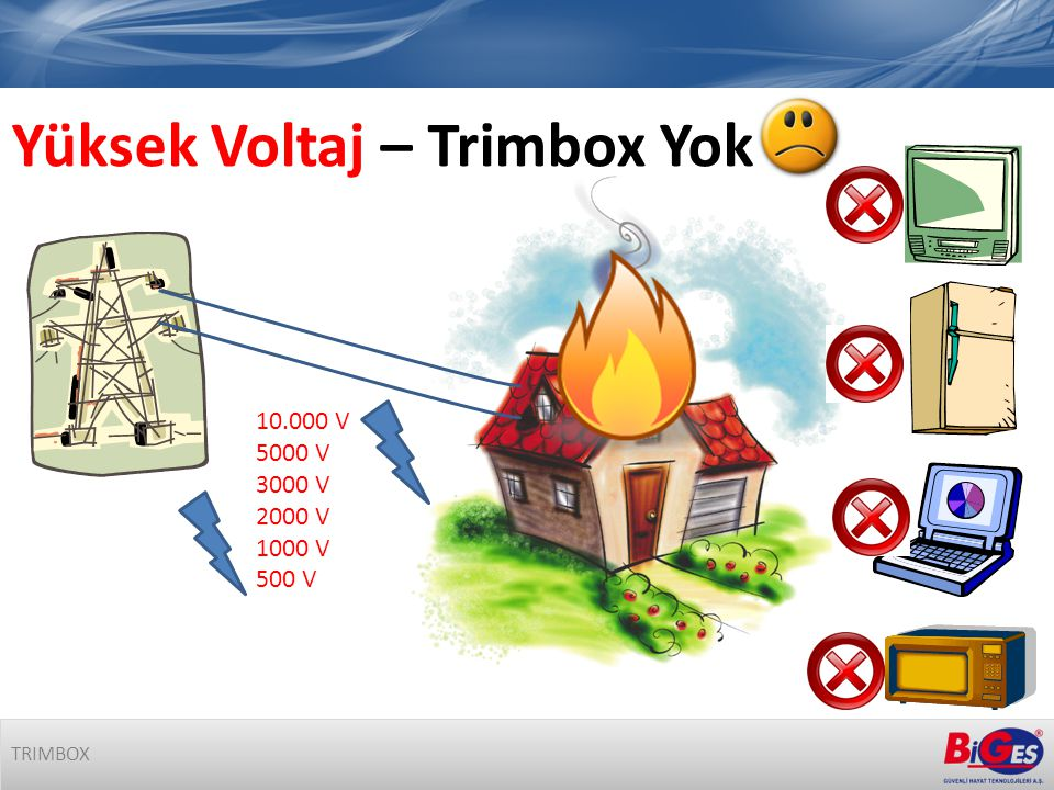 10.000 V 5000 V 3000 V 2000 V 1000 V 500 V TRIMBOX Yüksek Voltaj – Trimbox Yok