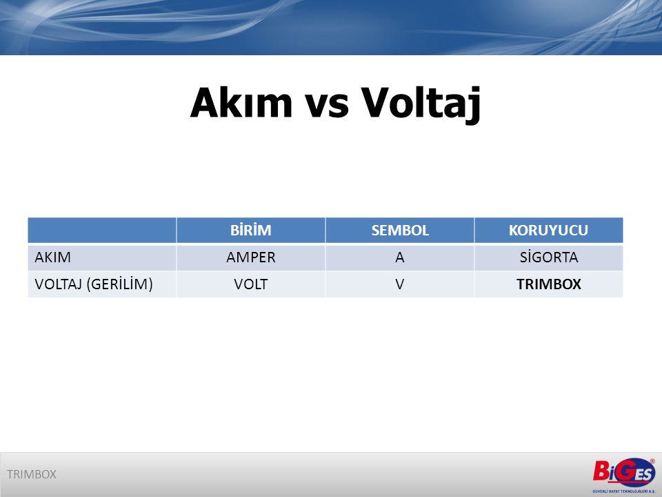 BİRİMSEMBOLKORUYUCU AKIMAMPERASİGORTA VOLTAJ (GERİLİM)VOLTVTRIMBOX Akım vs Voltaj TRIMBOX