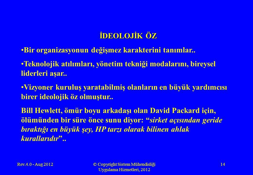 Rev.4.0 - Aug 2012© Copyright Sistem Mühendisliği Uygulama Hizmetleri, 2012 14 İDEOLOJİK ÖZ •Bir organizasyonun değişmez karakterini tanımlar.. •Tekno