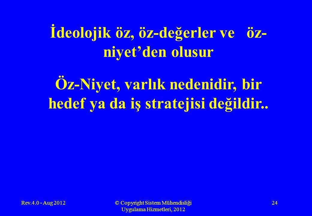 Rev.4.0 - Aug 2012© Copyright Sistem Mühendisliği Uygulama Hizmetleri, 2012 24 İdeolojik öz, öz-değerler ve öz- niyet'den olusur Öz-Niyet, varlık nede