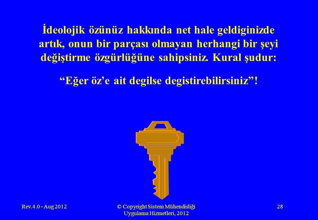 Rev.4.0 - Aug 2012© Copyright Sistem Mühendisliği Uygulama Hizmetleri, 2012 28 İdeolojik özünüz hakkında net hale geldiginizde artık, onun bir parçası