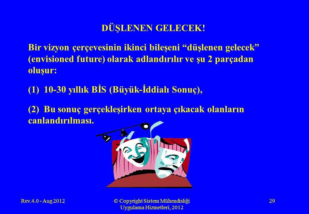 """Rev.4.0 - Aug 2012© Copyright Sistem Mühendisliği Uygulama Hizmetleri, 2012 29 DÜŞLENEN GELECEK! Bir vizyon çerçevesinin ikinci bileşeni """"düşlenen gel"""