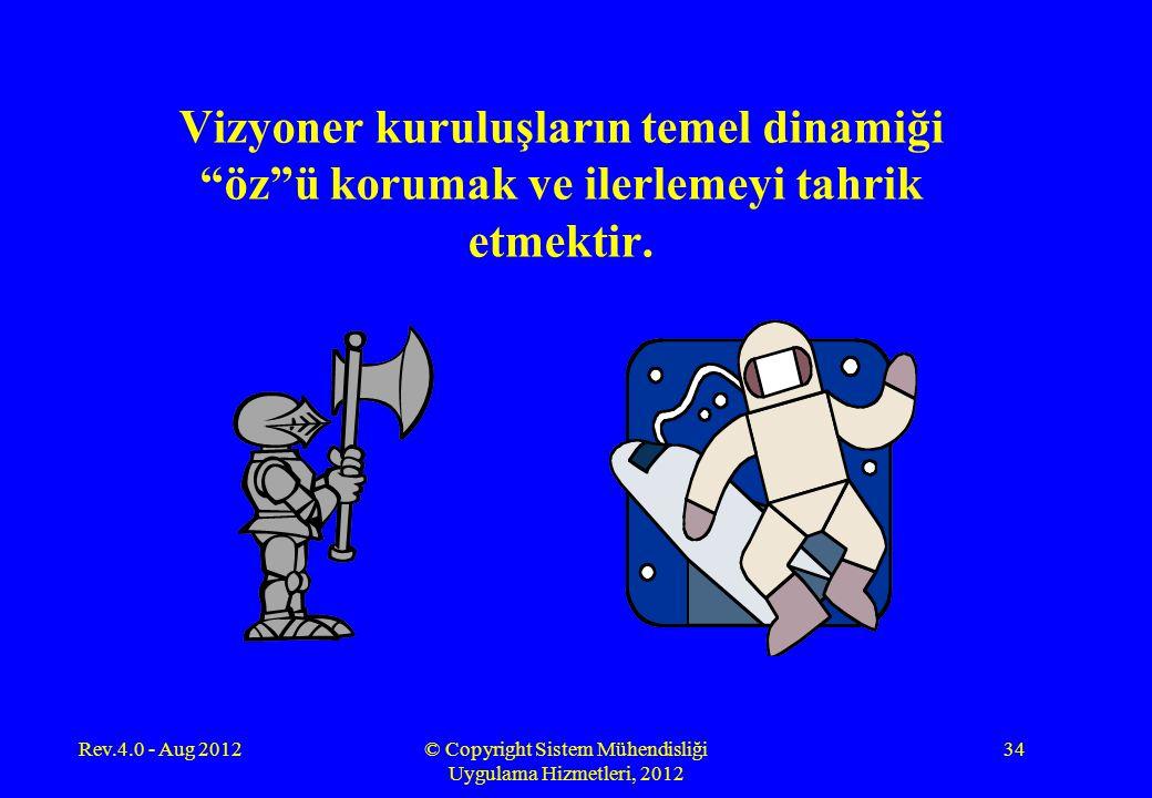 """Vizyoner kuruluşların temel dinamiği """"öz""""ü korumak ve ilerlemeyi tahrik etmektir. Rev.4.0 - Aug 2012© Copyright Sistem Mühendisliği Uygulama Hizmetler"""