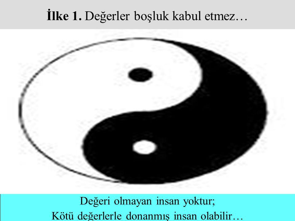 İlke 1. Değerler boşluk kabul etmez… Değeri olmayan insan yoktur; Kötü değerlerle donanmış insan olabilir…