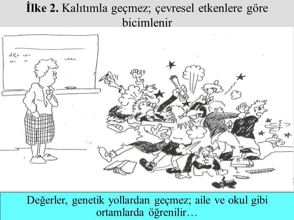 İlke 2. Kalıtımla geçmez; çevresel etkenlere göre biçimlenir Değerler, genetik yollardan geçmez; aile ve okul gibi ortamlarda öğrenilir…