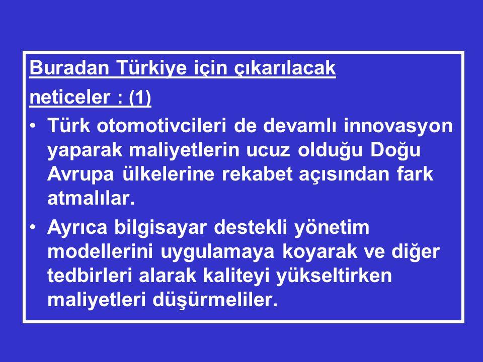 Buradan Türkiye için çıkarılacak neticeler : (1) •Türk otomotivcileri de devamlı innovasyon yaparak maliyetlerin ucuz olduğu Doğu Avrupa ülkelerine rekabet açısından fark atmalılar.