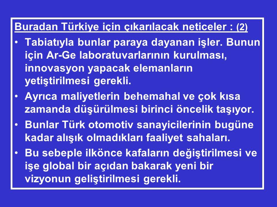 Buradan Türkiye için çıkarılacak neticeler : (2) •Tabiatıyla bunlar paraya dayanan işler.