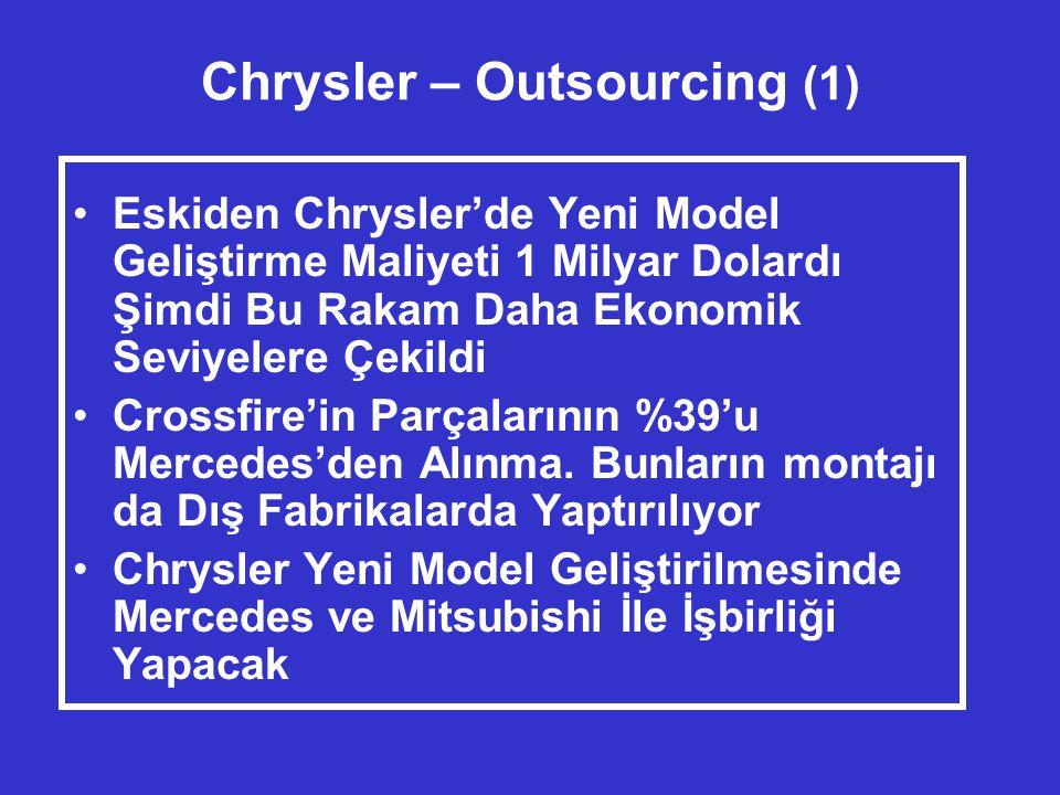 Chrysler – Outsourcing (1) •Eskiden Chrysler'de Yeni Model Geliştirme Maliyeti 1 Milyar Dolardı Şimdi Bu Rakam Daha Ekonomik Seviyelere Çekildi •Crossfire'in Parçalarının %39'u Mercedes'den Alınma.
