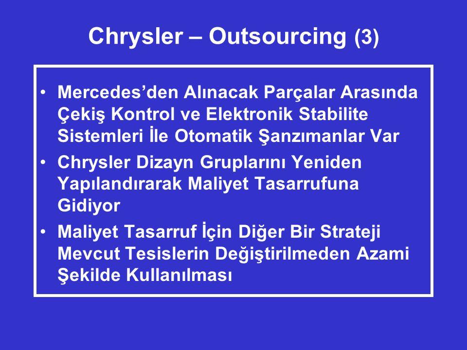 Chrysler – Outsourcing (3) •Mercedes'den Alınacak Parçalar Arasında Çekiş Kontrol ve Elektronik Stabilite Sistemleri İle Otomatik Şanzımanlar Var •Chrysler Dizayn Gruplarını Yeniden Yapılandırarak Maliyet Tasarrufuna Gidiyor •Maliyet Tasarruf İçin Diğer Bir Strateji Mevcut Tesislerin Değiştirilmeden Azami Şekilde Kullanılması