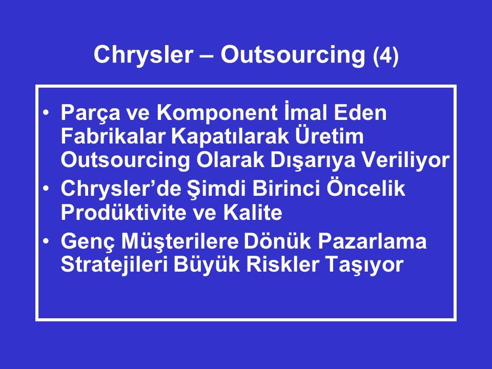 Chrysler – Outsourcing (4) •Parça ve Komponent İmal Eden Fabrikalar Kapatılarak Üretim Outsourcing Olarak Dışarıya Veriliyor •Chrysler'de Şimdi Birinci Öncelik Prodüktivite ve Kalite •Genç Müşterilere Dönük Pazarlama Stratejileri Büyük Riskler Taşıyor
